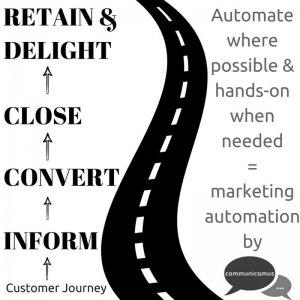 marketing automation communicamus
